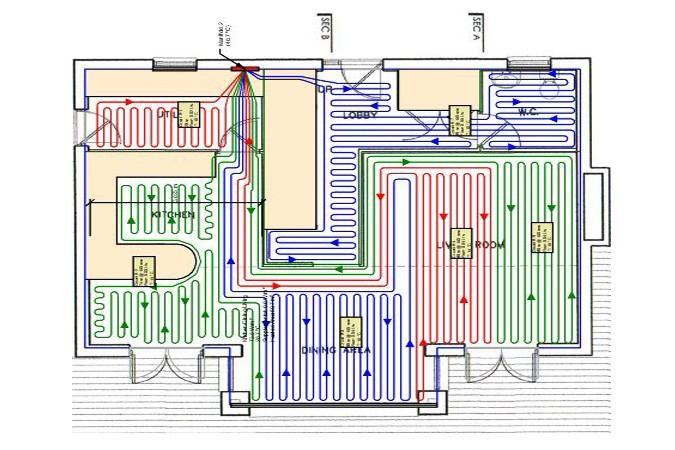 ufh design image